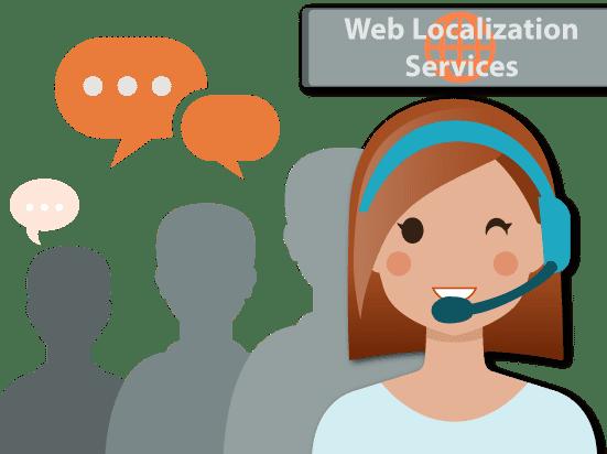 website-translation and localization