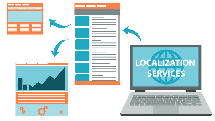 3 Reasons Why Translation and Localization Services are Highly Needed Today