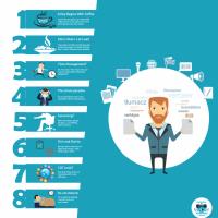 infografic translator life