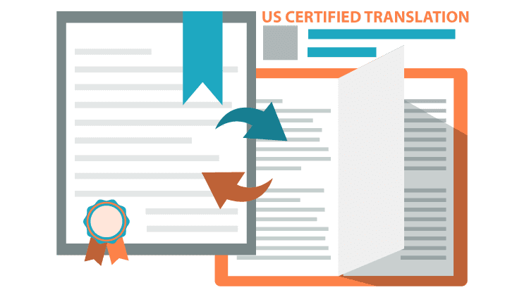 Definition of a certified translation for US