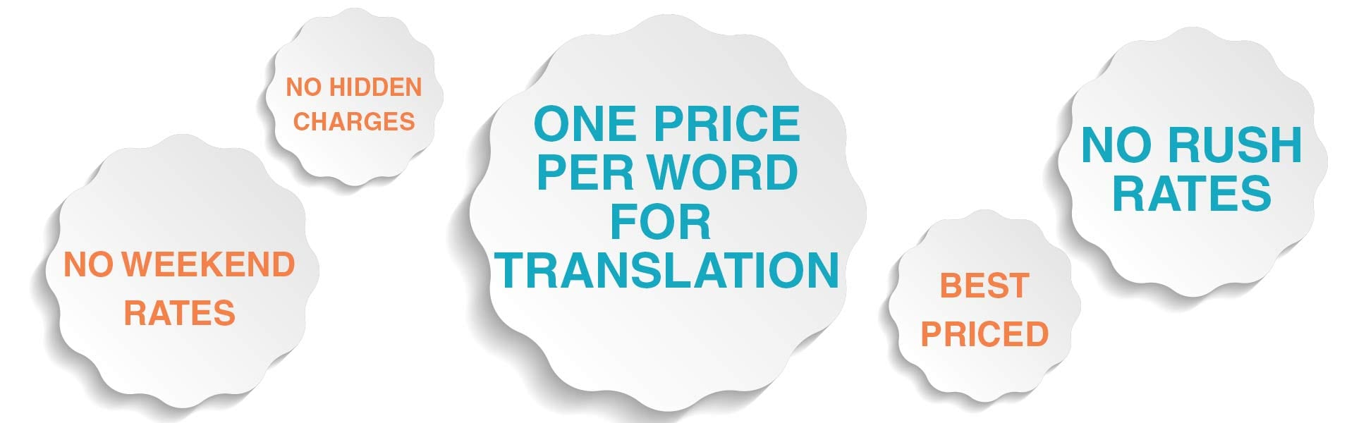 Affordable Translation Prices -Affordable Translation Rates per Word