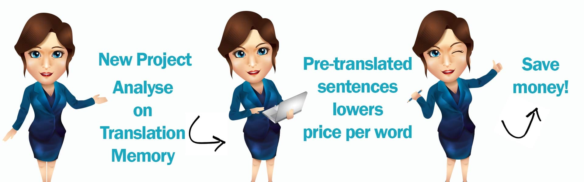 use translation memory to cut cost