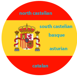 Spain dialects