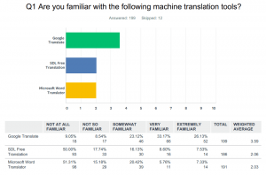 machine translation tools