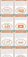 marriage certificate translation steps useful