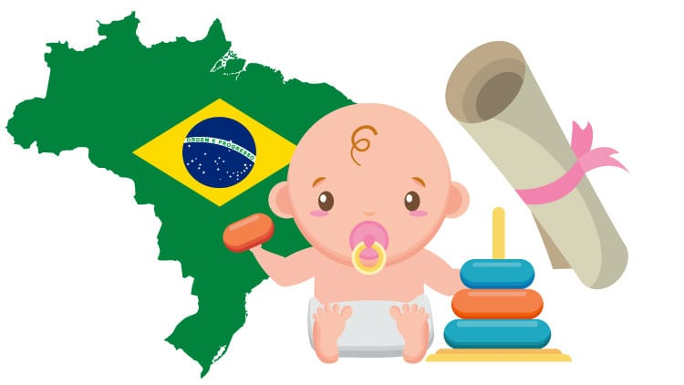 brazil birth certificate translated certified