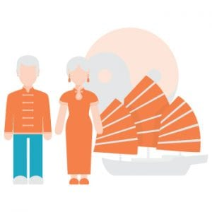 english or mandarin leading language 2030